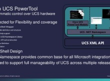 Powertool guide for UCSM